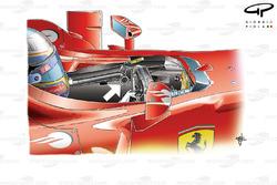 Ferrari F10 'F-Duct' driver activation pipework