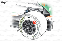 Force India VJM02 2009 rear wheel cover