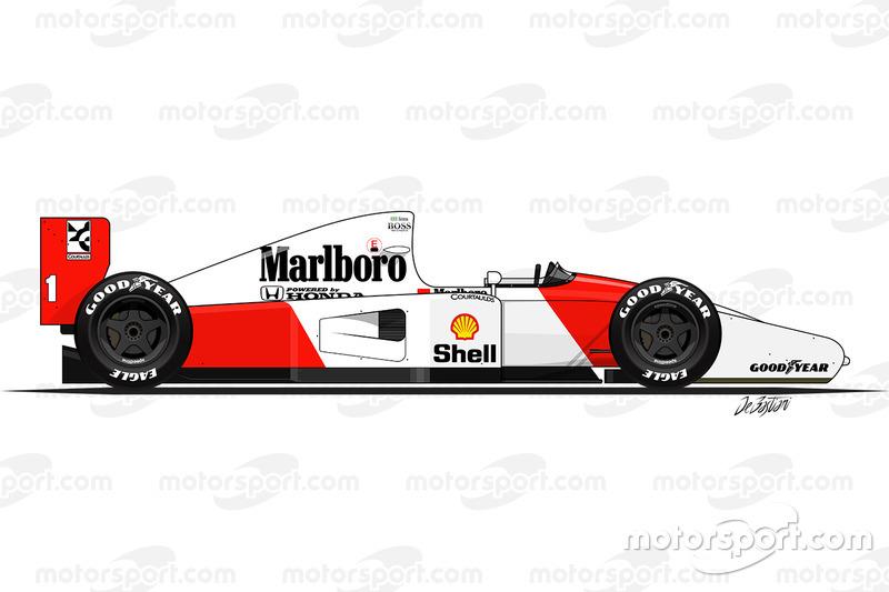 1992 - La McLaren MP4-7