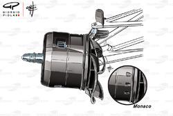 Comparaison des tambours de freins de la Mercedes W09, GP du Canada