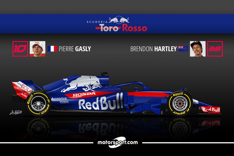 Pierre Gasly 15 Brendon Hartley 6