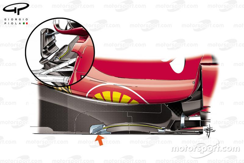 Échancrure du fond plat de la Ferrari SF70H
