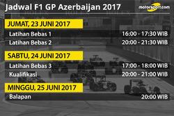 Jadwal F1 GP Azerbaijan 2017