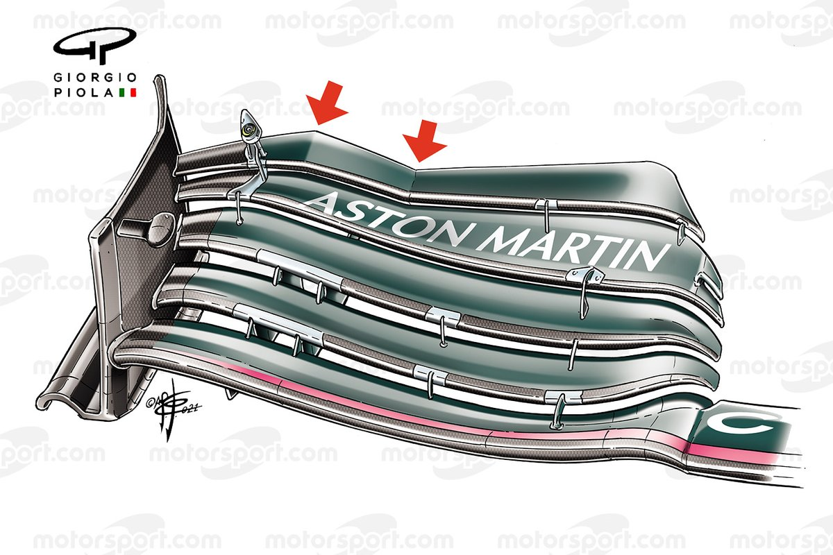 Profil de la partie avant de l'Aston Martin AMR21