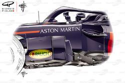 Red Bull RB14 deflectors, V1