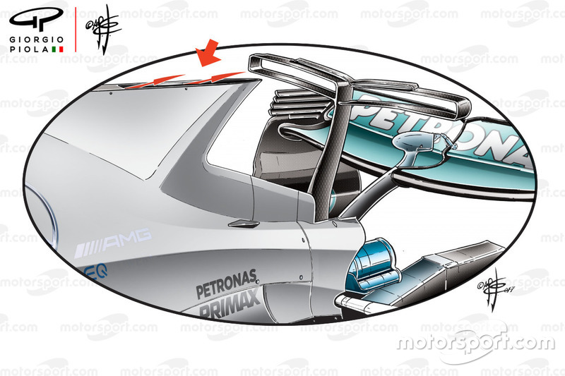 Mercedes W08 shark fin exhaust, captioned