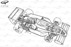 Renault RS01 1978 detailed overview
