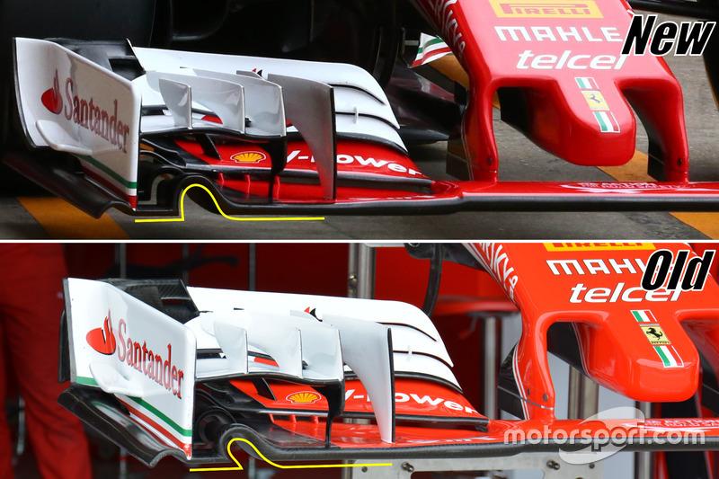 Ferrari: SF16-H: Vergleich Frontflügel