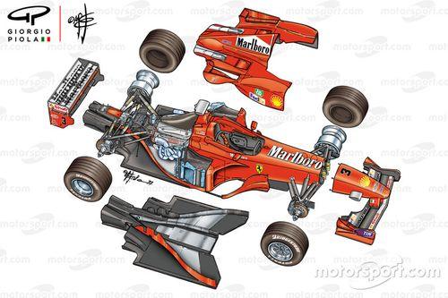 Formel 1 1999