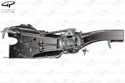 Ferrari SF15-T gearbox design