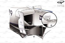 Williams FW36 wing mirror and vortex generating devices changed (Old specification inset)