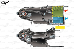 Ferrari F14T gearbox (top) in comparison with F138 (below) blue box indicates location of MGUK and green box indicates location of turbo