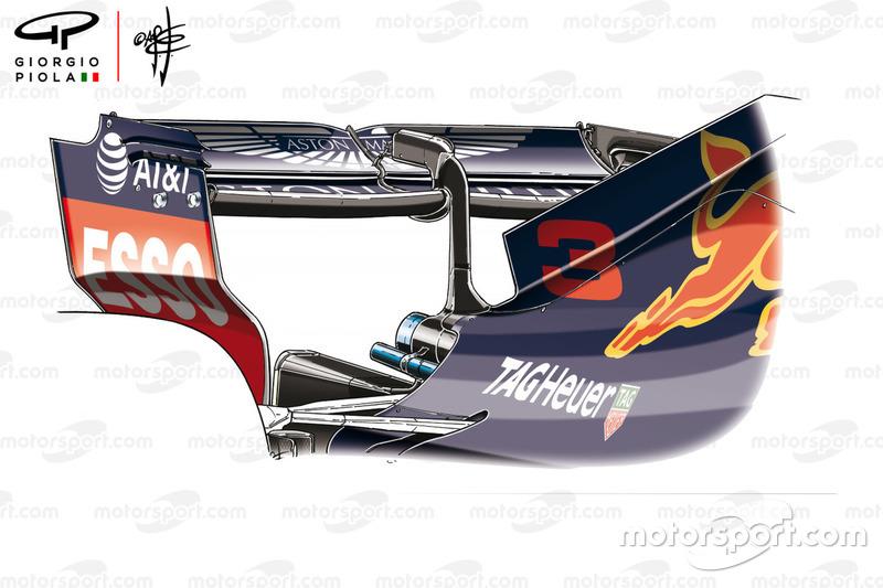 Ala trasera usada en el Red Bull RB14 en el Gran Premio de Azerbaiyán