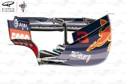 Red Bull Racing RB14 rear wing Azerbaijan GP
