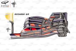 L'aileron avant de la Red Bull Racing RB14 de Daniel Ricciardo en course et qualifications