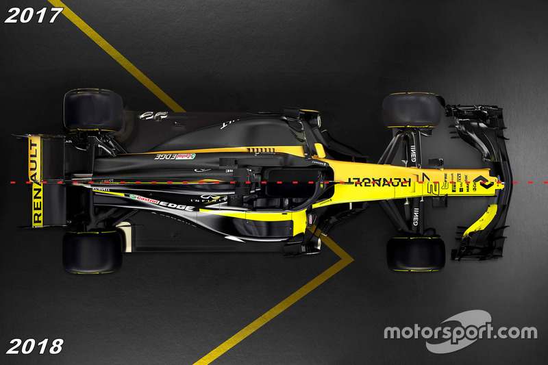 Renault F1 Team RS18 vs RS17