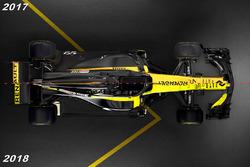 Comparison Renault F1 Team RS18 vs RS17