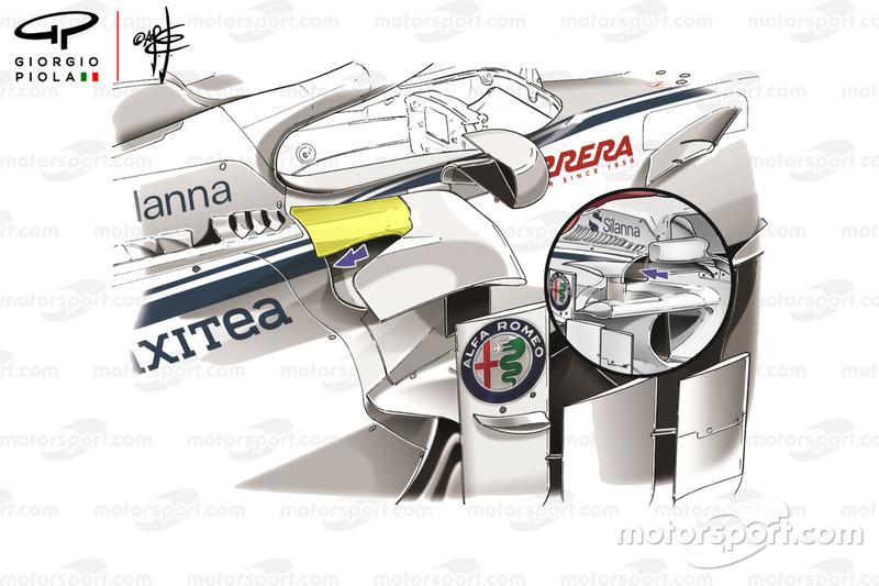 Sauber C37 side detail