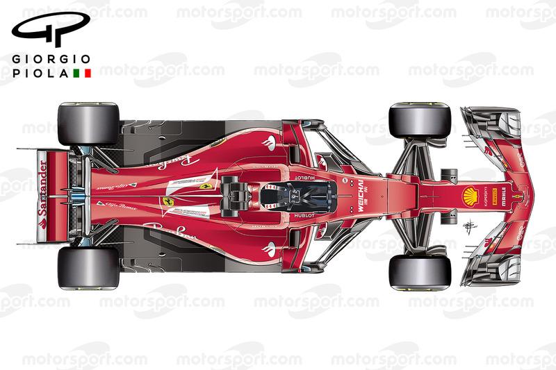 Ferrari SF70H top view