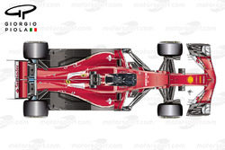 Ferrari SF70H top view