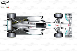 Mercedes W03 top view, yellow arrows show projected path of exhaust plume