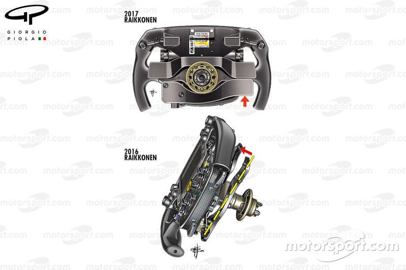 Порівняння керма Ferrari SF70H Кімі Райкконена
