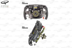 Räikkönen's steering wheel comparison