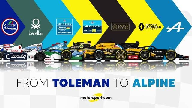From Toleman to Alpine