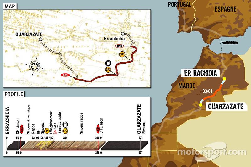 Dakar: Stage 4 Er Rachidia to Ouarzazate notes