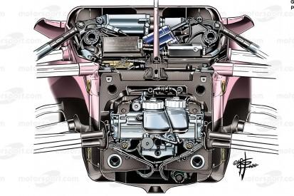 Analyse: Die Unterschiede zwischen Racing Point und Mercedes