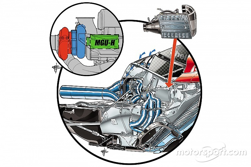 Technische Analyse: Änderungen am Verbrennungsmotor sollen Ferrari 2016 helfen