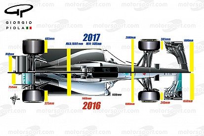 Análisis de tecnología: Así se verán las reglas 2017 en los autos