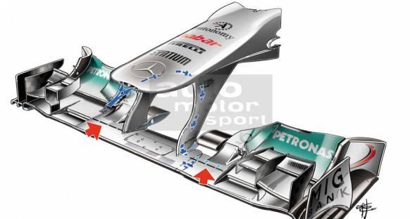 Mercedes'in Ön Kanat F Kanal Sistemi