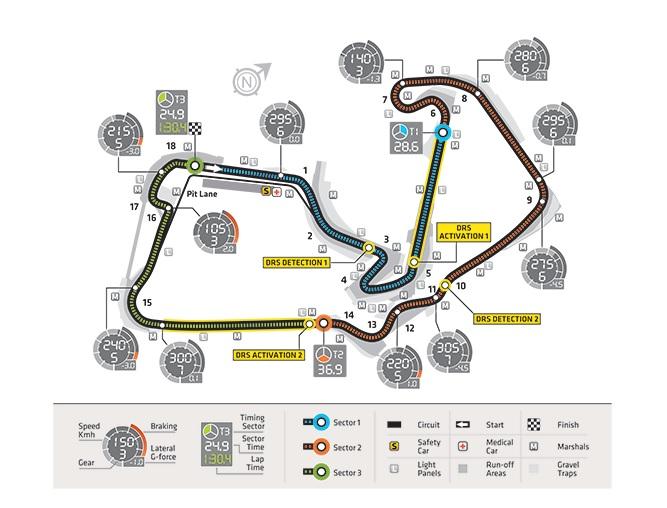 Két DRS-zóna Silverstone-ban, Mansell a negyedik versenybíró