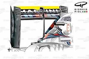 Formel 1 Fotostrecke Formel-1-Technik: Neuerungen beim Grand Prix von Italien