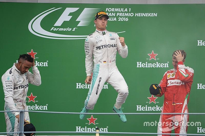 Resultados GP de Italia