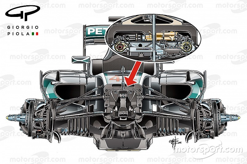 Qué hay detrás de la polémica con la suspensión de Mercedes