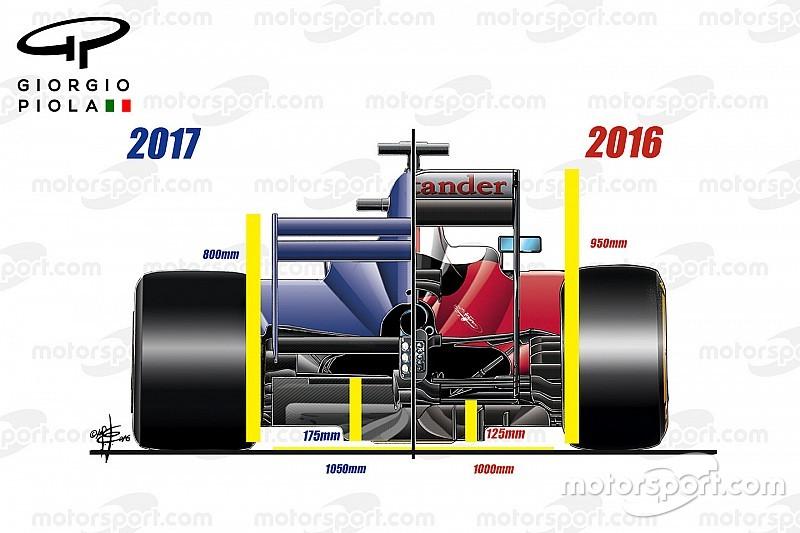 """【F1分析】""""気流の流れ""""が一変!? 2017年空力規則を解析"""