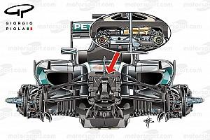 Fórmula 1 Análisis Lío con las suspensiones de F1 antes del inicio de la temporada