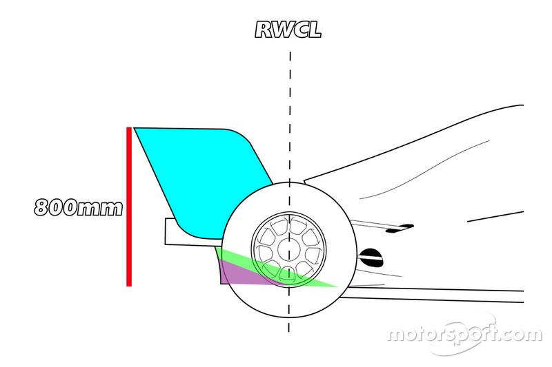 F1 Diffuser zijaanzicht