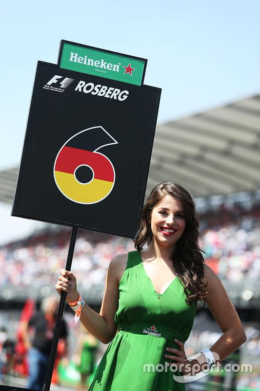 Грід-гьол Ніко Росберга, Mercedes AMG F1