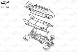Lotus 88 1981 года: эскиз двойного шасси