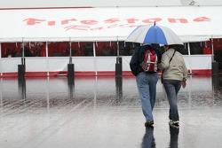 Rain in Edmonton