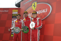 Coppa Shell Ferrari Asia Pacific Challenge race 1 podium