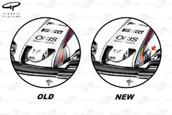 Williams FW40 oude en nieuwe neus