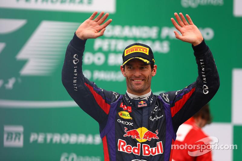 #9: Mark Webber (Australien) mit 1.047,5 Punkten