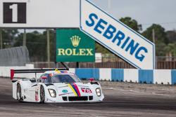 Sebring - testes