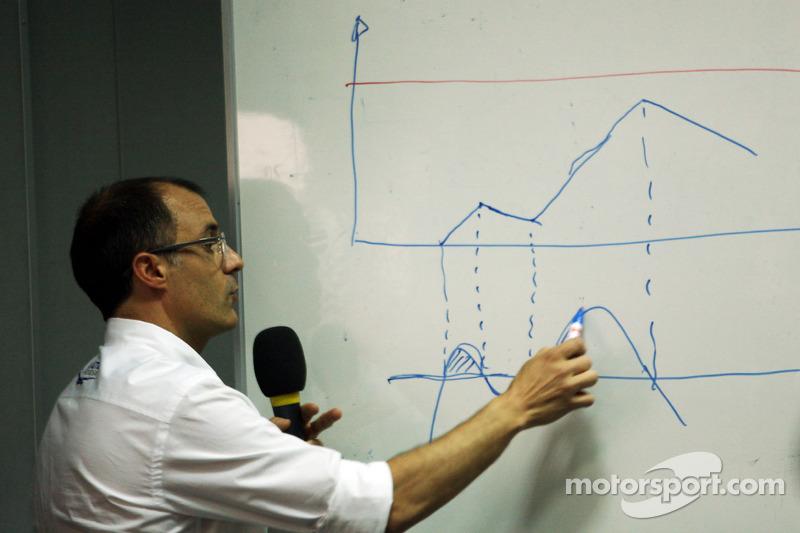 Fabrice Lom, FIA Powertrain Başkanı yakıt sensörleri hakkında bilgi veriyor