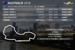 Infographies de la saison