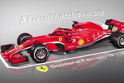 Ferrari - Füstölő kijelző